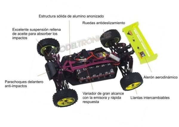 Buggy eléctrico 1:10 XSTR de HSP en 2.4Ghz Verde-11